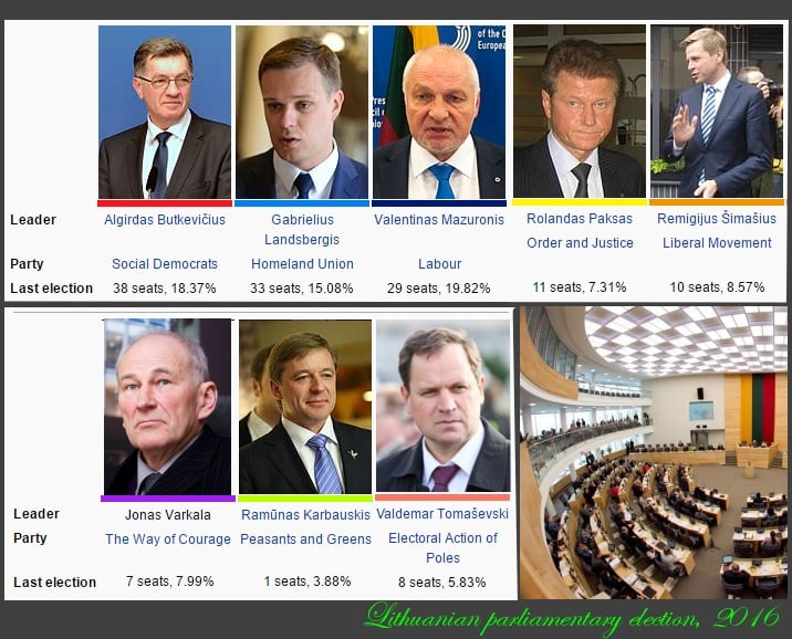 lithuanian-parliamentary-election_2016