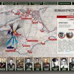 Открыт сайт о героях Великой Отечественной войны и операциях в Крыму