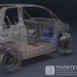 Новая «Ока»: что это за машина и кому она нужна