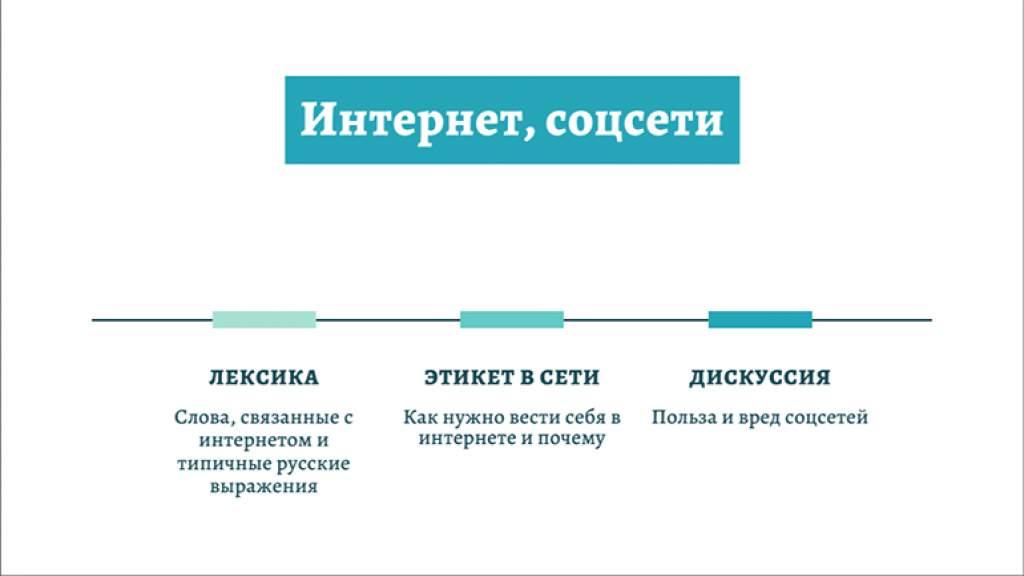 «Общаемся как русские» – онлайн-курс русского языка разработали в Инсбруке