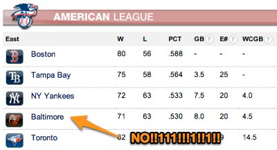 Orioles playoff chances dwindling - AL East Standings August 31, 2013
