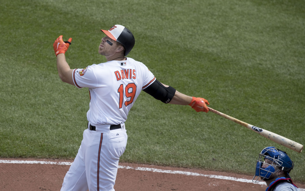Chris Davis - Baltimore Orioles first baseman