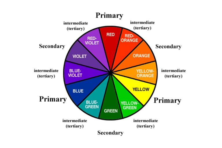 elemen dasar dalam desain grafis - color