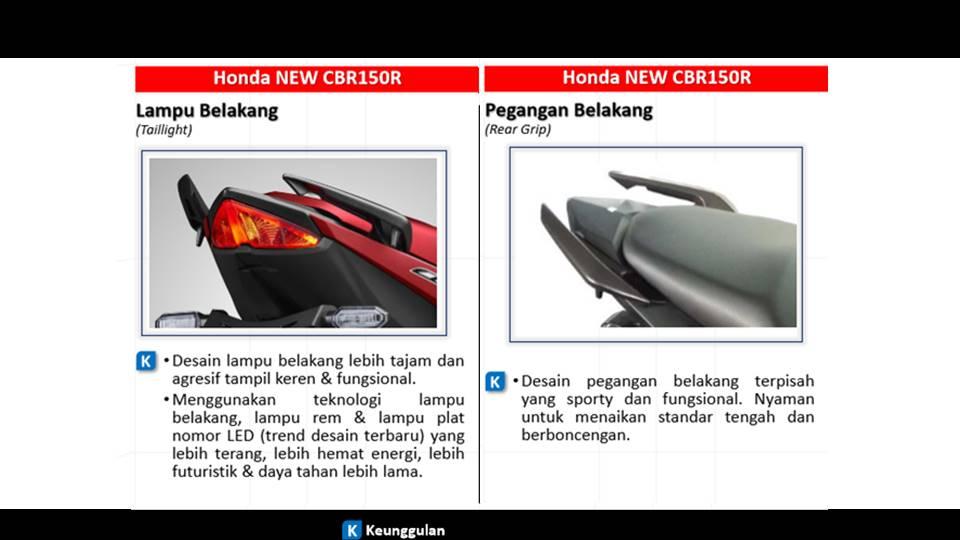 Keunggulan New Honda CB150R StreetFire (Sumber: PT. AHM)