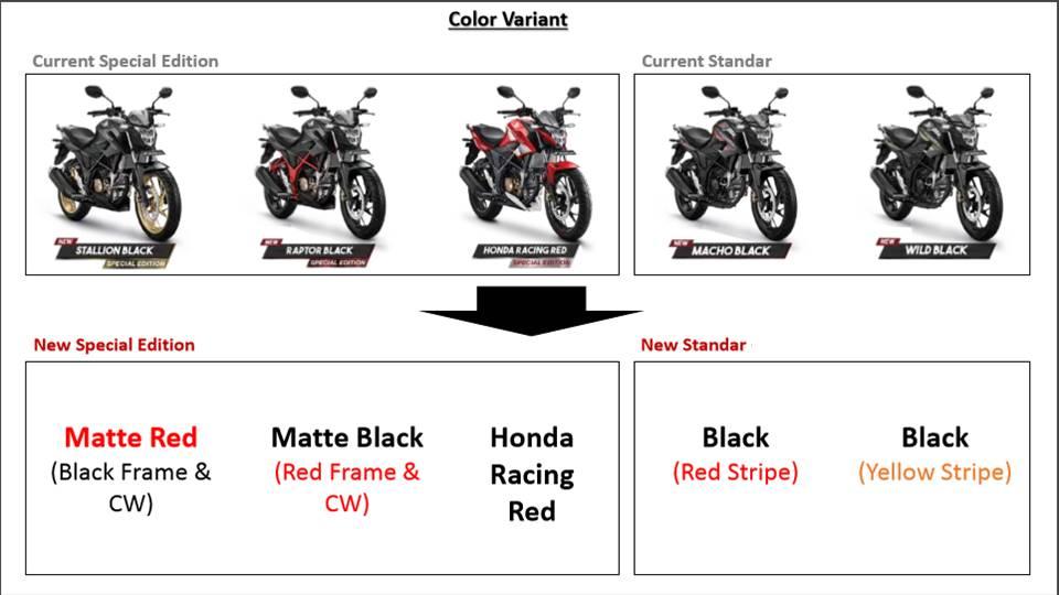 varian warna New Honda CB150R StreetFire