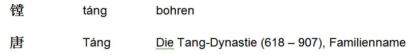 Tang bohren
