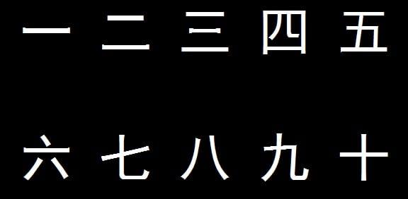Auf Chinesisch bis zehn zählen