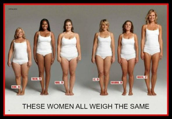 The women all weigh the same