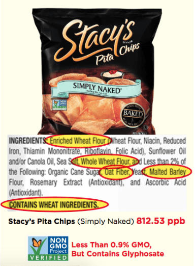 High glyphosate levels in Stacy's Pita Chips
