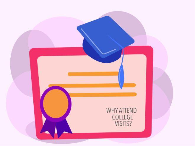 Importance of College Workshops and Visits - Laraveys
