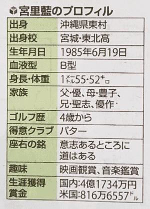宮里藍のプロフィール(読売新聞)