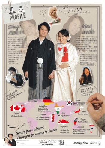 プロフィールブックと英字新聞を掛け合わせて作った結婚新聞の裏面