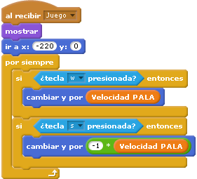 Programar Scratch