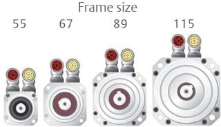 unimotor hd frame sizes Unimotor HD