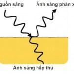 Nguyên lý cơ bản của chiếu sáng
