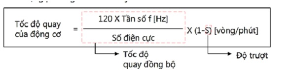 toc do quay dong co