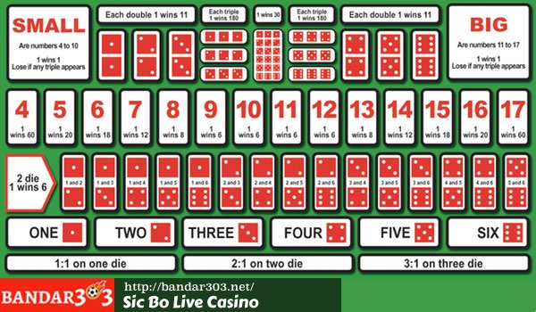 Sic Bo Live Casino