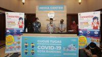 Kasus Covid-19 Kota Bandung