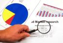 Riset Pasar adalah Dasar Utama Cara Membuat Blog
