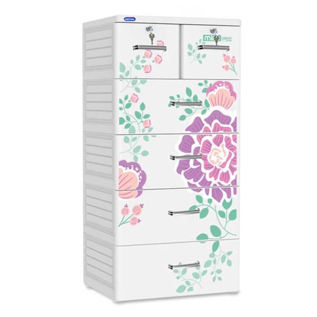 Tại sao bạn nên sở hữu tủ nhựa Duy Tân 5 ngăn?