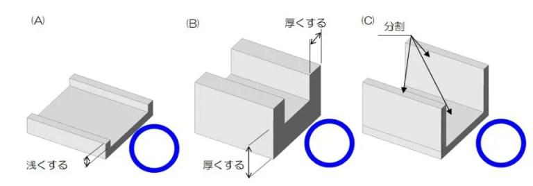 薄モノ加工 設計変更例