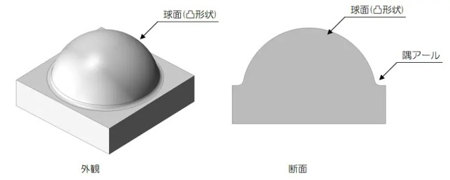3次元形状 隅アール イメージ