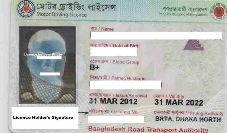 Motorcycle Driving license