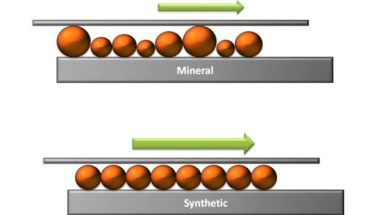 mineral to synthetic switch