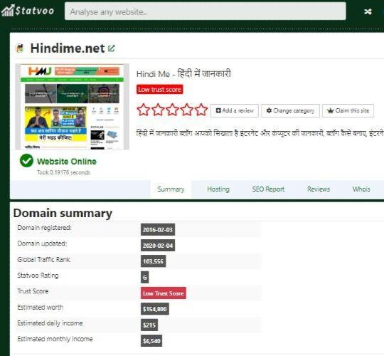 check website income