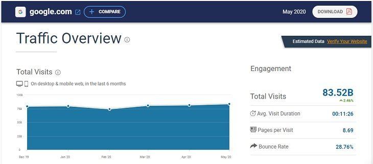 free website traffic analysis tool