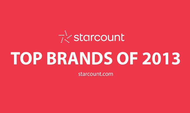 top-brands-starcount