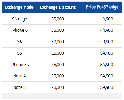 galaxy s 7 edge exchange offer