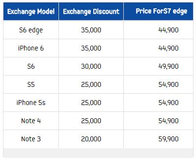 galaxy s 7 edge exchange offer