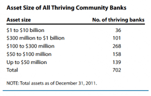ThrivingBanks
