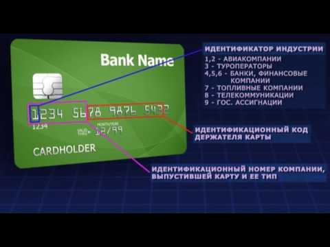 So finden Sie den Besitzer an der Anzahl der Sberbank