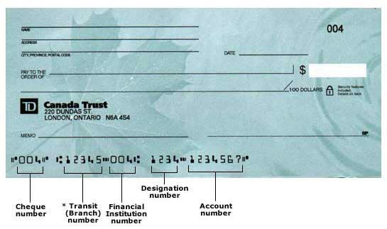 Bank Routing Number Lookup