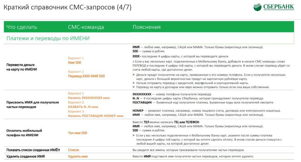 Kombination av lag Sberbank 4