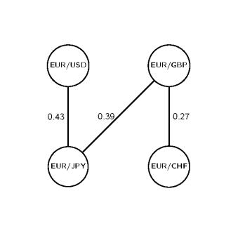 MST_BU_figure1B_cropped
