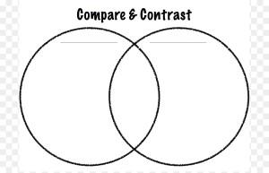 Venn diagram Template Microsoft Word  Umbrella Diagram