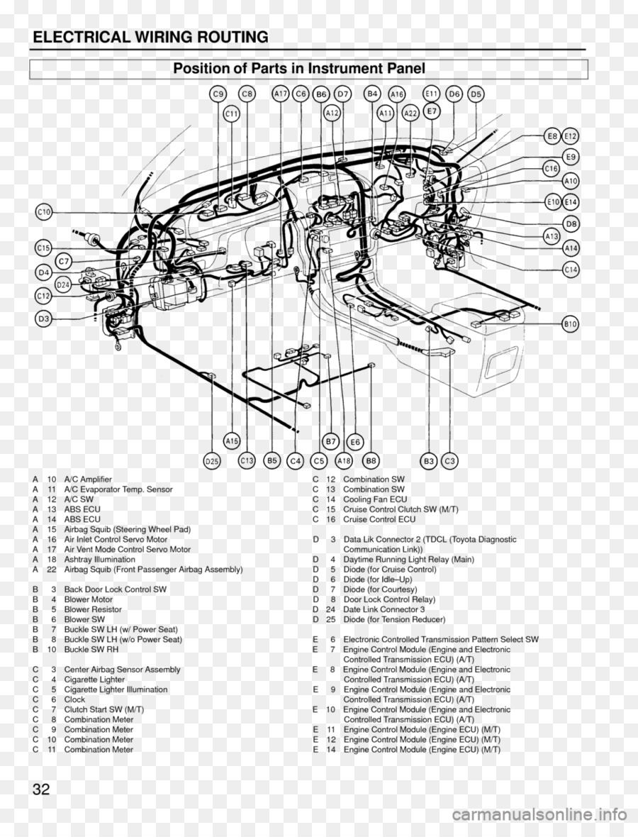 1994 toyota camry wiring diagram 1994 toyota camry bination meter rh snaposaur co