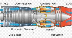 Ge90 Engine Diagram   Online Wiring Diagram