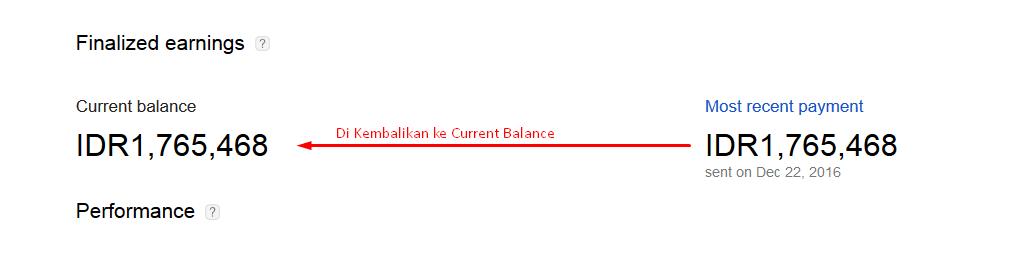 Di Kembalikan ke Current Balance