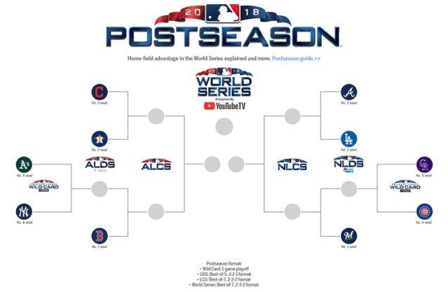 2018 MLB playoff bracket.jpg