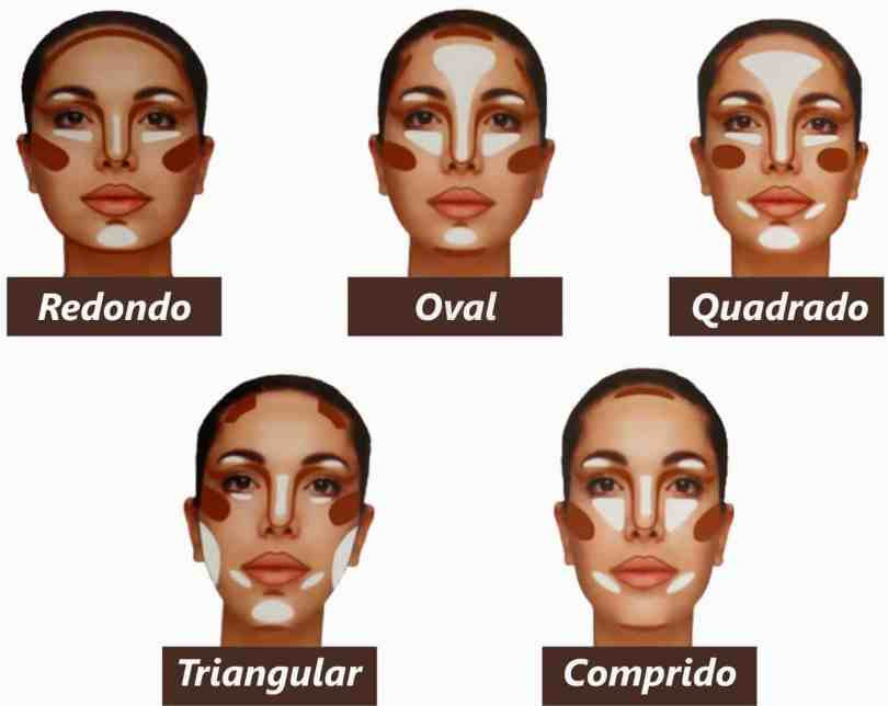 Contour according to the shape of your face