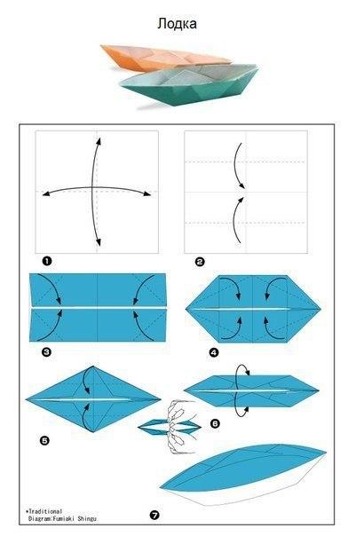 Origami hajó