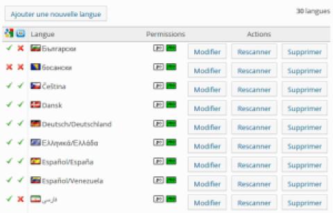 Les traductions des themes et plugins WordPress