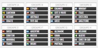 Coupe du monde 20