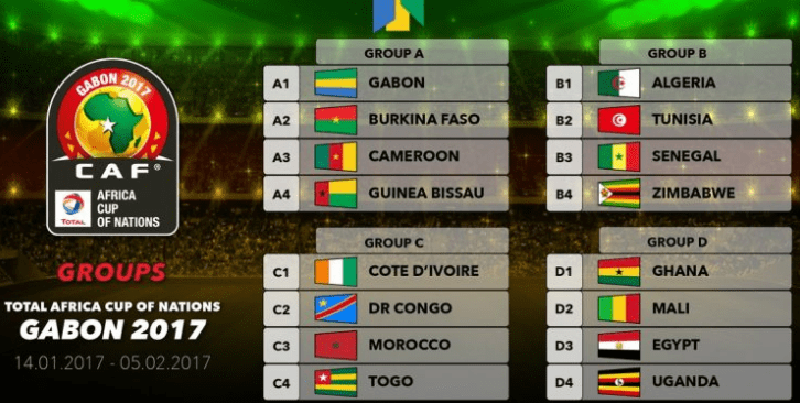 CAN 2017 au Gabon - Tirage au sort