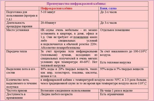 hipertenzija ar galima apsilankyti saunoje)