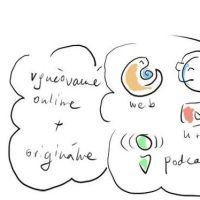 Japončina online